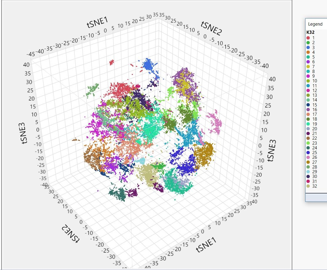 3D tSNE projection of cells
